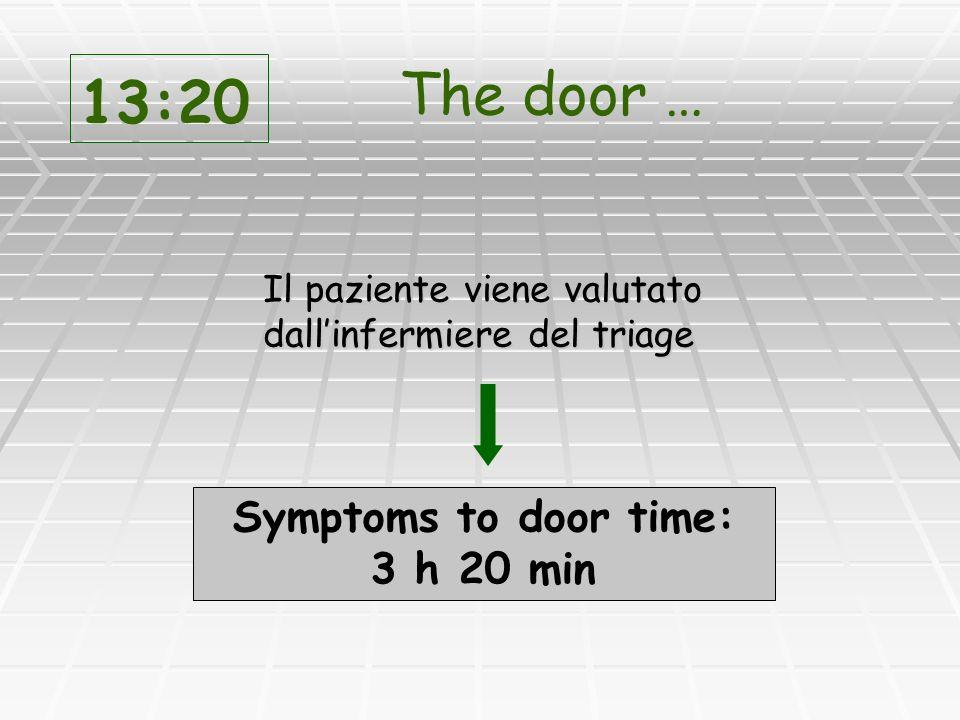13:20 The door … Symptoms to door time: 3 h 20 min Il paziente viene valutato dallinfermiere del triage