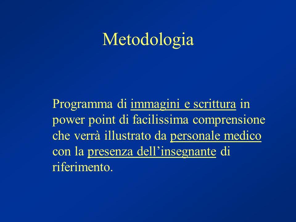 Metodologia Programma di immagini e scrittura in power point di facilissima comprensione che verrà illustrato da personale medico con la presenza dellinsegnante di riferimento.