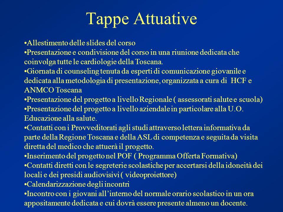 Tappe Attuative Allestimento delle slides del corso Presentazione e condivisione del corso in una riunione dedicata che coinvolga tutte le cardiologie della Toscana.