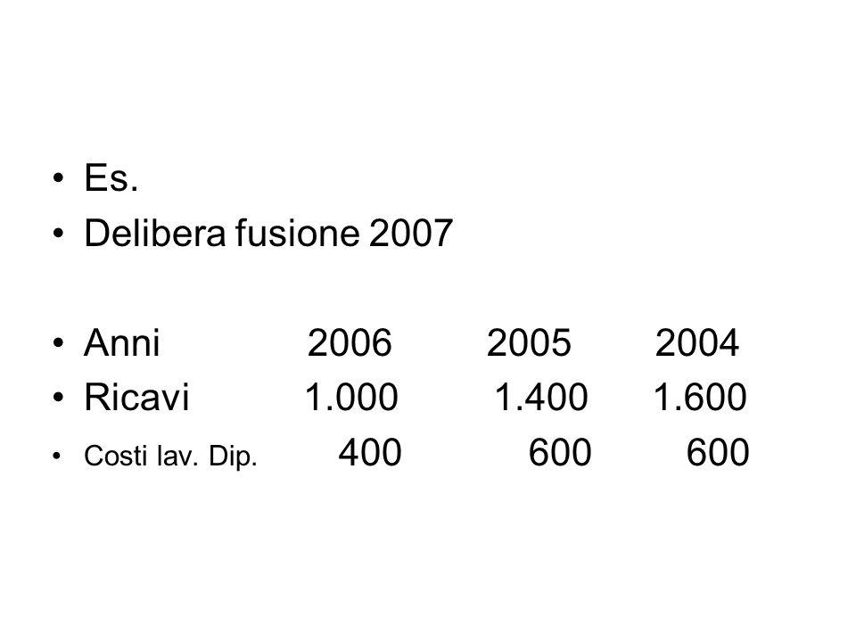 Es. Delibera fusione 2007 Anni 2006 2005 2004 Ricavi 1.000 1.400 1.600 Costi lav. Dip. 400 600 600
