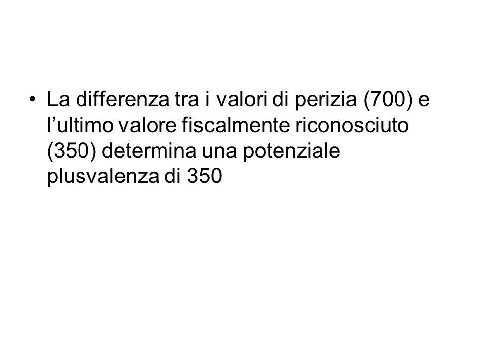 La differenza tra i valori di perizia (700) e lultimo valore fiscalmente riconosciuto (350) determina una potenziale plusvalenza di 350