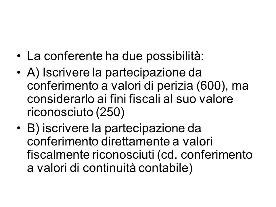 La conferente ha due possibilità: A) Iscrivere la partecipazione da conferimento a valori di perizia (600), ma considerarlo ai fini fiscali al suo valore riconosciuto (250) B) iscrivere la partecipazione da conferimento direttamente a valori fiscalmente riconosciuti (cd.