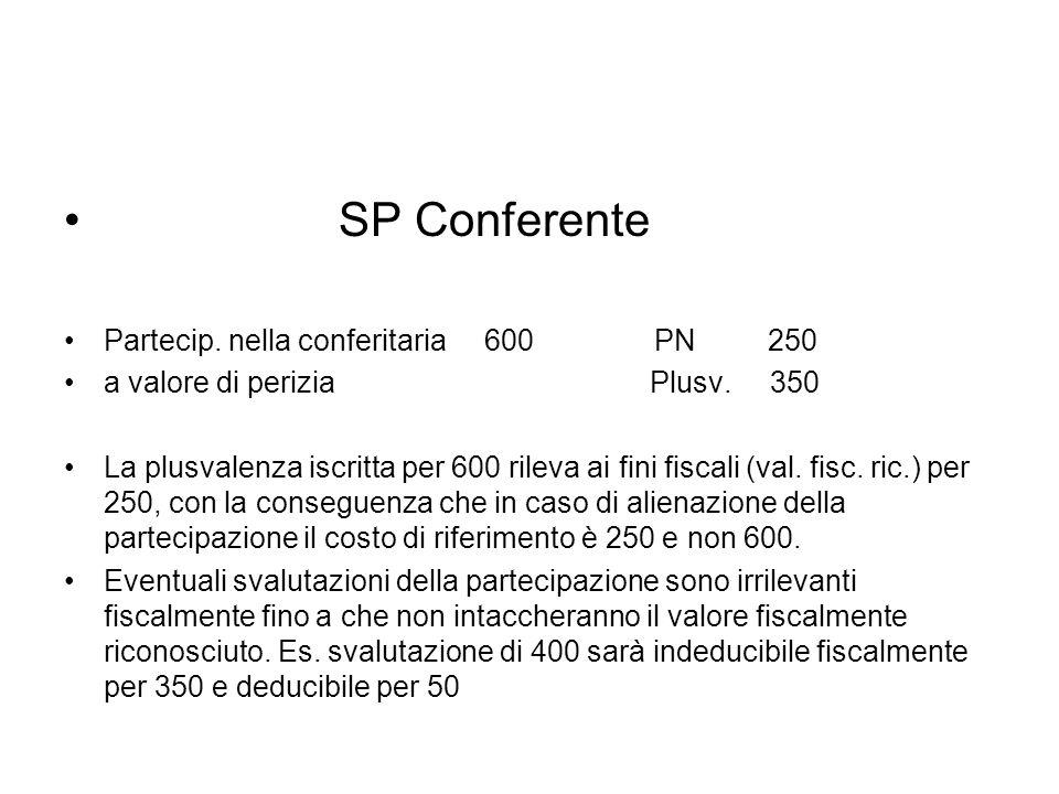 SP Conferente Partecip. nella conferitaria 600 PN 250 a valore di perizia Plusv.