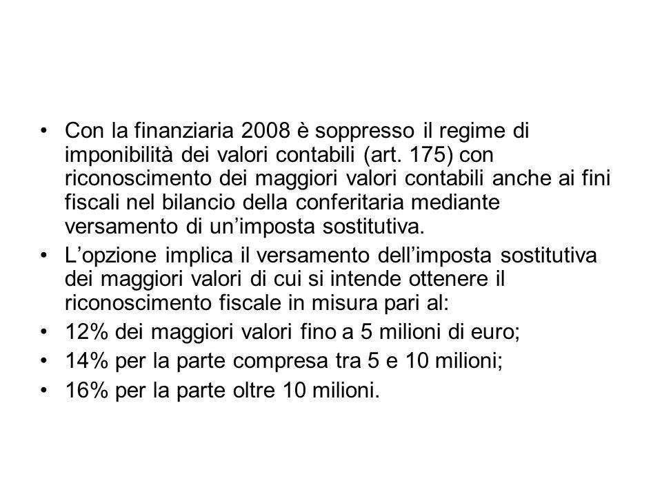 Con la finanziaria 2008 è soppresso il regime di imponibilità dei valori contabili (art.
