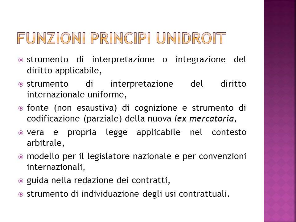 strumento di interpretazione o integrazione del diritto applicabile, strumento di interpretazione del diritto internazionale uniforme, fonte (non esau
