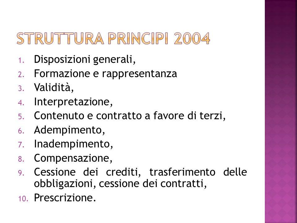 1. Disposizioni generali, 2. Formazione e rappresentanza 3. Validità, 4. Interpretazione, 5. Contenuto e contratto a favore di terzi, 6. Adempimento,