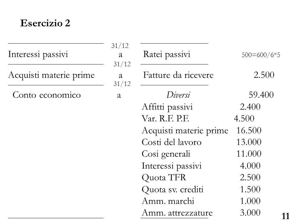 Università degli Studi di Parma 11 Interessi passivi aRatei passivi 500=600/6*5 Acquisti materie prime aFatture da ricevere2.500 31/12 Conto economico