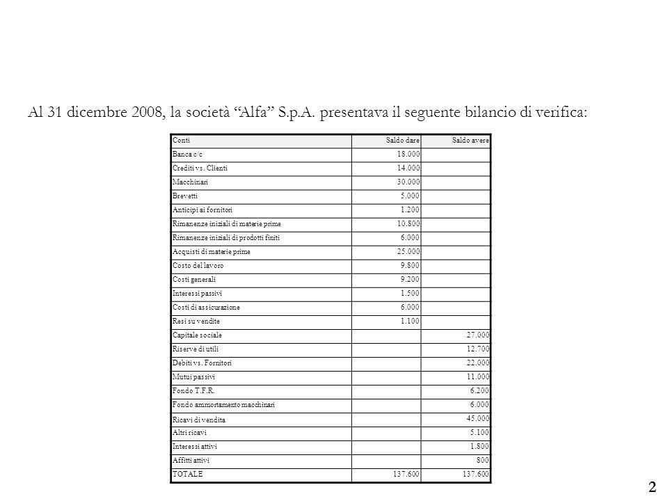 Università degli Studi di Parma 2 Al 31 dicembre 2008, la società Alfa S.p.A. presentava il seguente bilancio di verifica: ContiSaldo dareSaldo avere