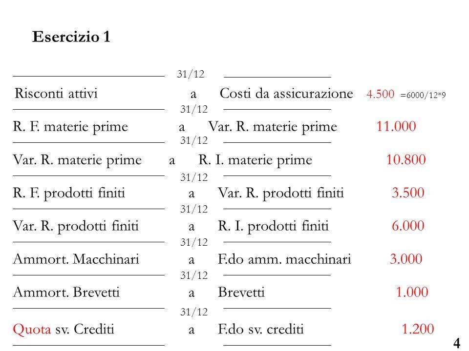 Università degli Studi di Parma 4 Risconti attivi aCosti da assicurazione 4.500 =6000/12*9 R. F. materie primeaVar. R. materie prime 11.000 Var. R. ma