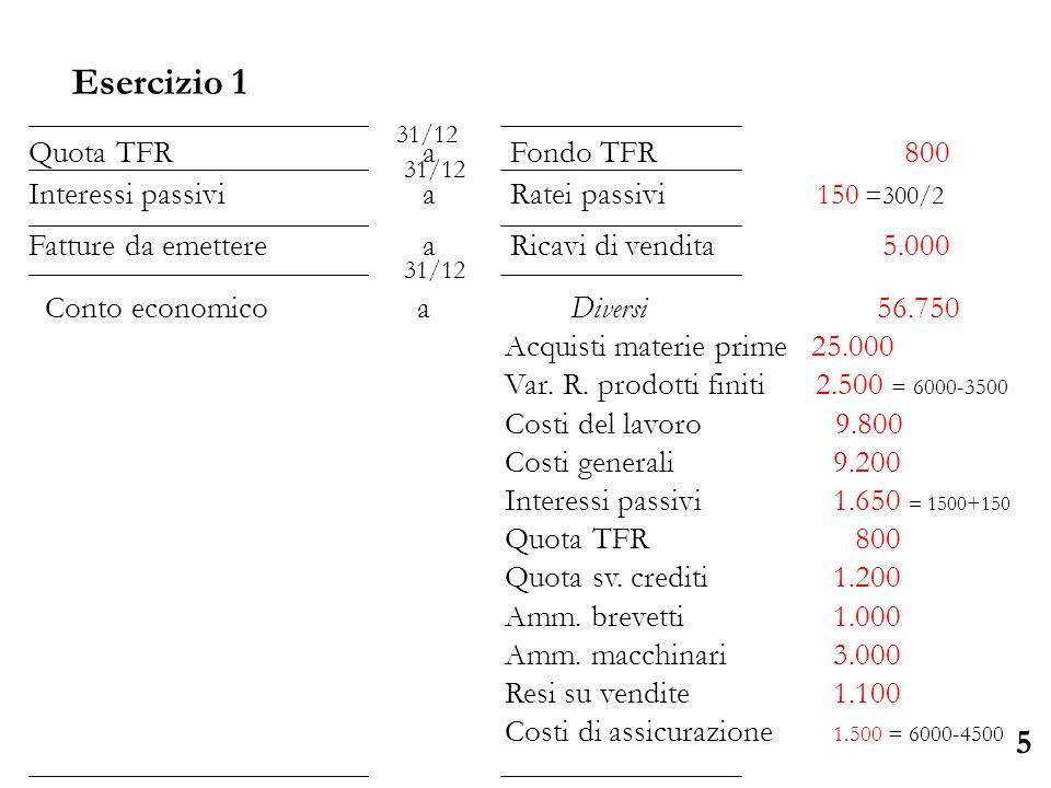 Università degli Studi di Parma 5 Quota TFR aFondo TFR 800 Interessi passivi aRatei passivi 150 =300/2 31/12 Conto economicoaDiversi 56.750 Acquisti m