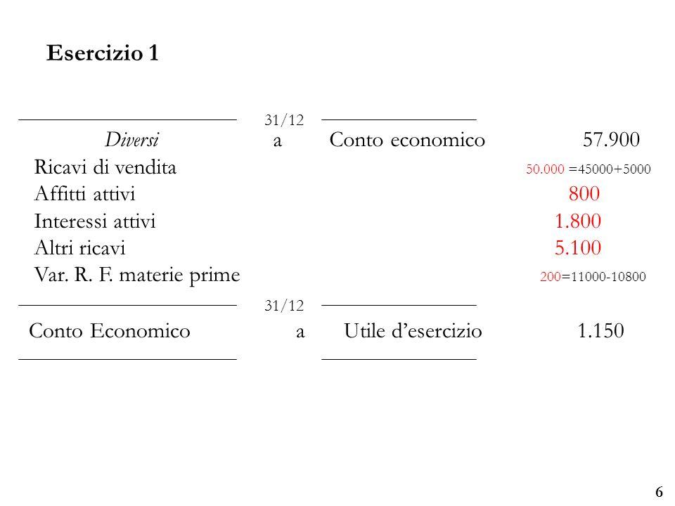 Università degli Studi di Parma 6 DiversiaConto economico 57.900 Ricavi di vendita 50.000=45000+5000 Affitti attivi 800 Interessi attivi 1.800 Altri r