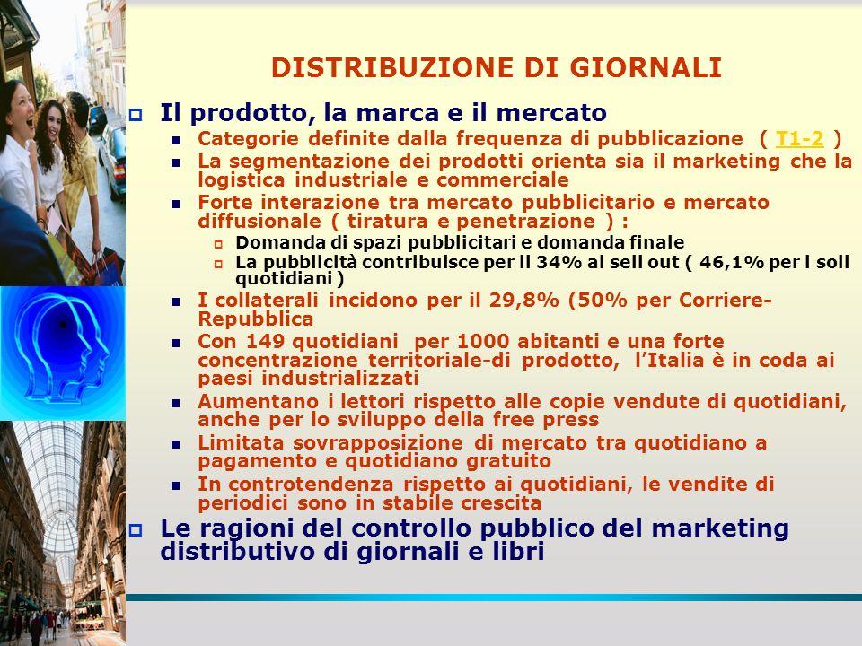 DISTRIBUZIONE DI GIORNALI Il prodotto, la marca e il mercato Categorie definite dalla frequenza di pubblicazione ( T1-2 )T1-2 La segmentazione dei pro