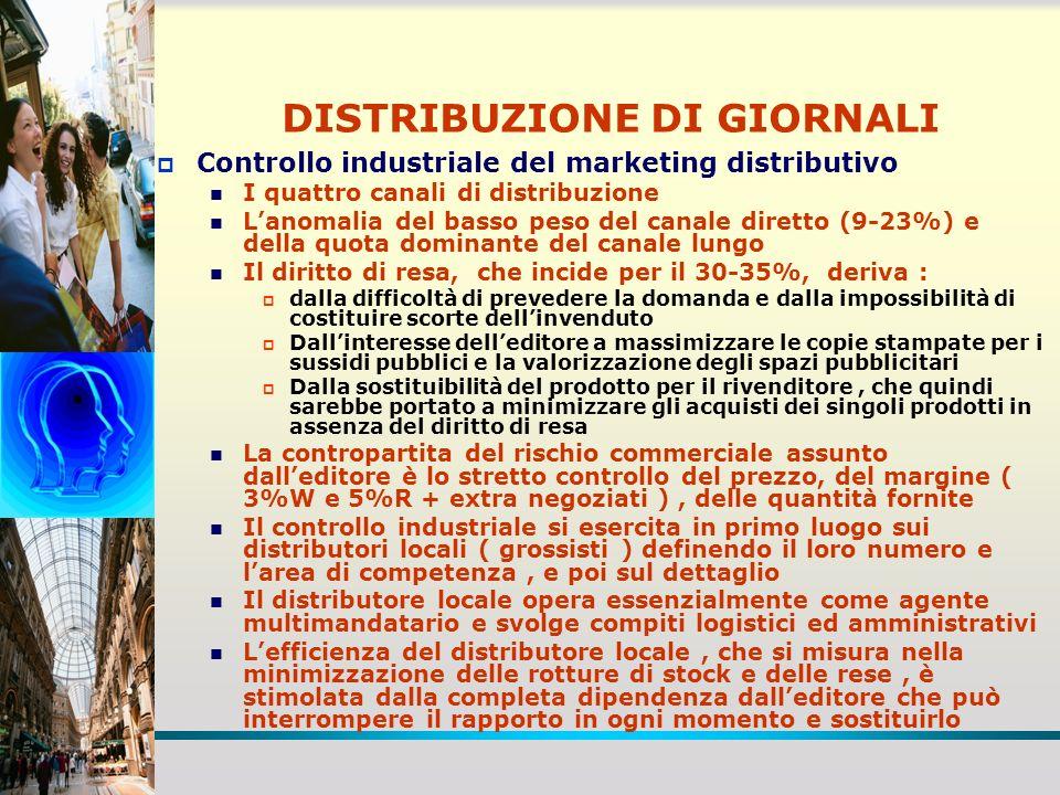 DISTRIBUZIONE DI GIORNALI Controllo industriale del marketing distributivo I quattro canali di distribuzione Lanomalia del basso peso del canale diret