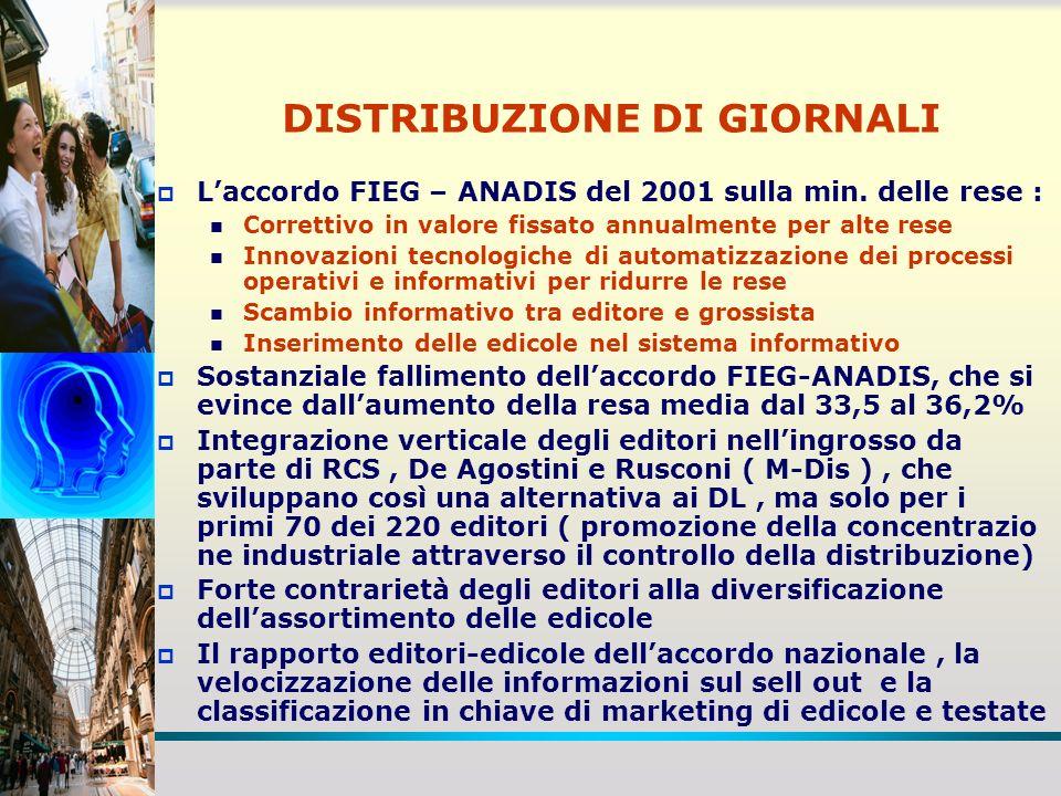 DISTRIBUZIONE DI GIORNALI Laccordo FIEG – ANADIS del 2001 sulla min. delle rese : Correttivo in valore fissato annualmente per alte rese Innovazioni t