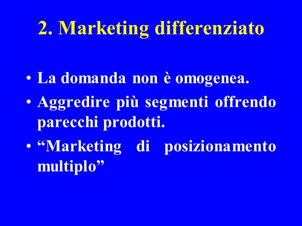 2. Marketing differenziato La domanda non è omogenea. Aggredire più segmenti offrendo parecchi prodotti. Marketing di posizionamento multiplo