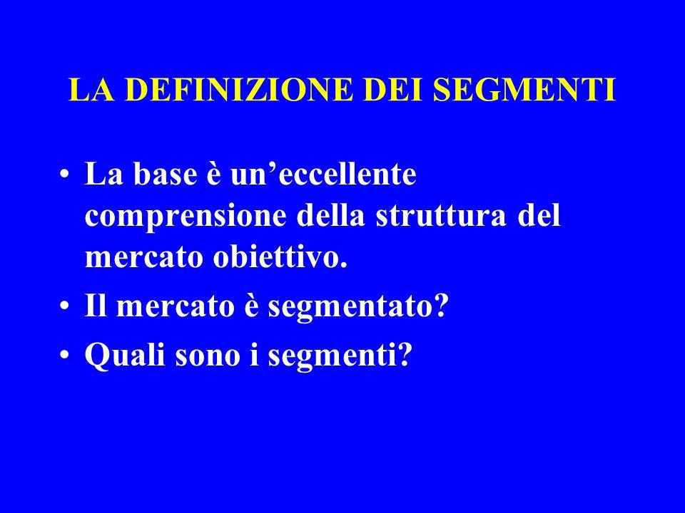 LA DEFINIZIONE DEI SEGMENTI La base è uneccellente comprensione della struttura del mercato obiettivo. Il mercato è segmentato? Quali sono i segmenti?