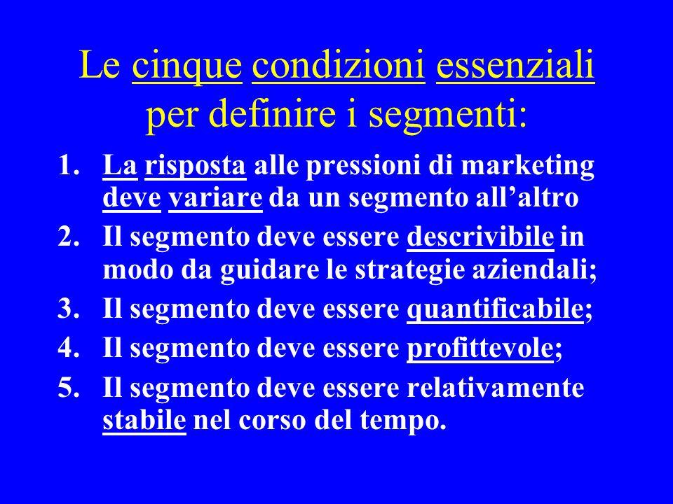 Le cinque condizioni essenziali per definire i segmenti: 1.La risposta alle pressioni di marketing deve variare da un segmento allaltro 2.Il segmento