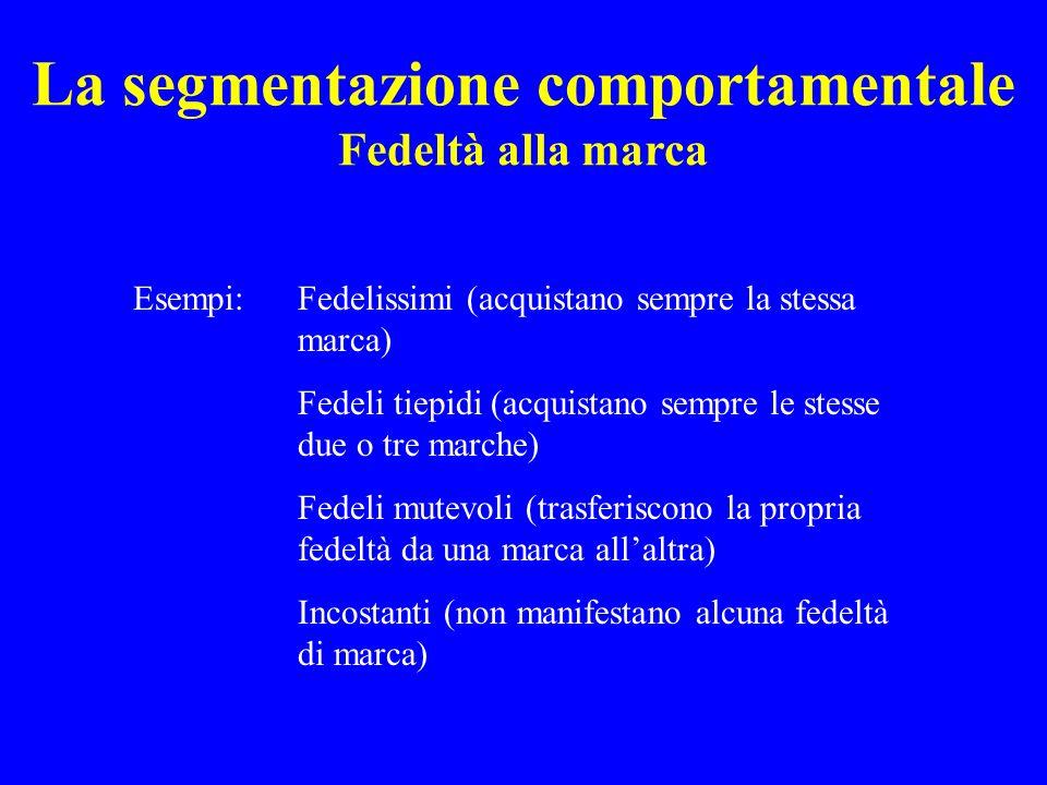 La segmentazione comportamentale Fedeltà alla marca Esempi: Fedelissimi (acquistano sempre la stessa marca) Fedeli tiepidi (acquistano sempre le stess