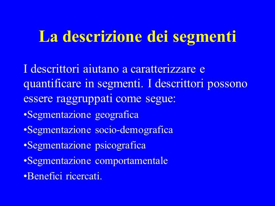 La descrizione dei segmenti I descrittori aiutano a caratterizzare e quantificare in segmenti. I descrittori possono essere raggruppati come segue: Se