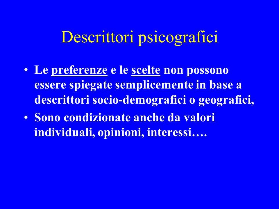 Descrittori psicografici Le preferenze e le scelte non possono essere spiegate semplicemente in base a descrittori socio-demografici o geografici, Son
