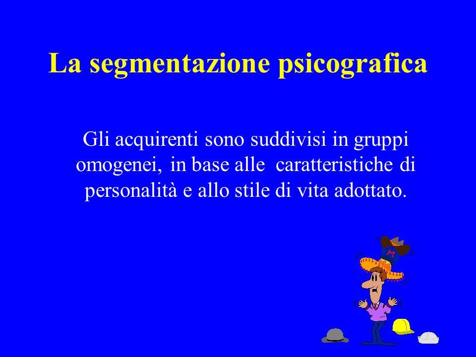 La segmentazione psicografica Gli acquirenti sono suddivisi in gruppi omogenei, in base alle caratteristiche di personalità e allo stile di vita adott