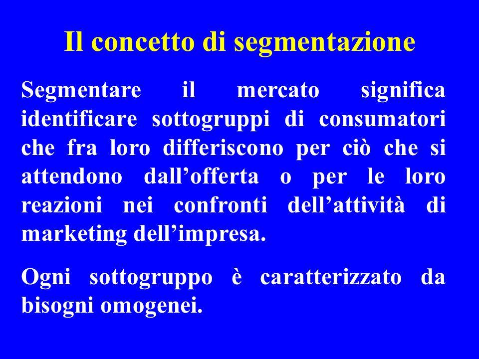 Il concetto di segmentazione Segmentare il mercato significa identificare sottogruppi di consumatori che fra loro differiscono per ciò che si attendon