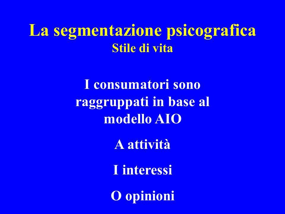 La segmentazione psicografica Stile di vita I consumatori sono raggruppati in base al modello AIO A attività I interessi O opinioni