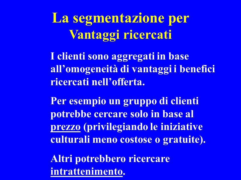 La segmentazione per Vantaggi ricercati I clienti sono aggregati in base allomogeneità di vantaggi i benefici ricercati nellofferta. Per esempio un gr