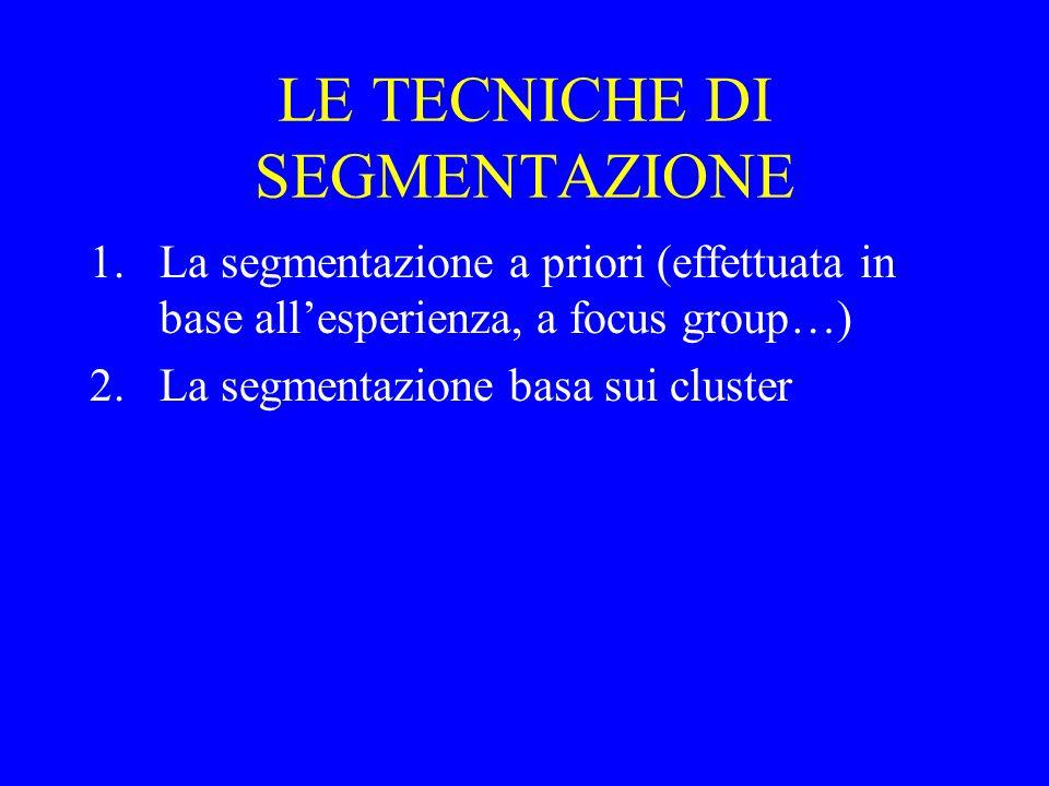 LE TECNICHE DI SEGMENTAZIONE 1.La segmentazione a priori (effettuata in base allesperienza, a focus group…) 2.La segmentazione basa sui cluster