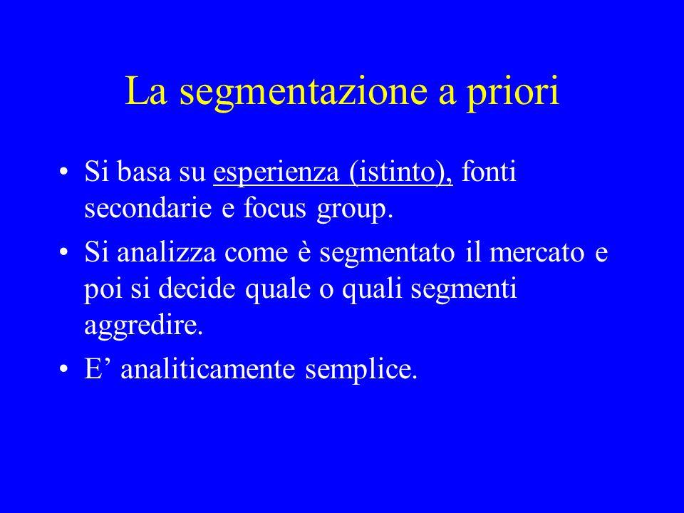 La segmentazione a priori Si basa su esperienza (istinto), fonti secondarie e focus group. Si analizza come è segmentato il mercato e poi si decide qu