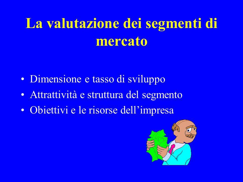 La valutazione dei segmenti di mercato Dimensione e tasso di sviluppo Attrattività e struttura del segmento Obiettivi e le risorse dellimpresa