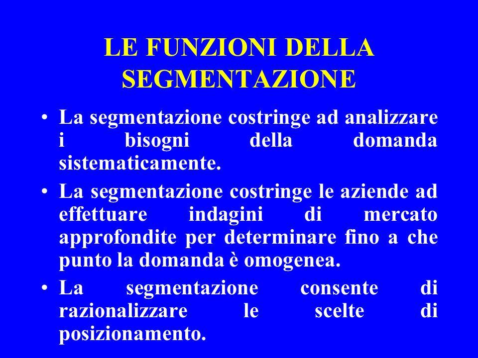 La segmentazione comportamentale Intensità duso Esempi: Limitato utilizzo del prodotto Medio utilizzo del prodotto Forte utilizzo del prodotto