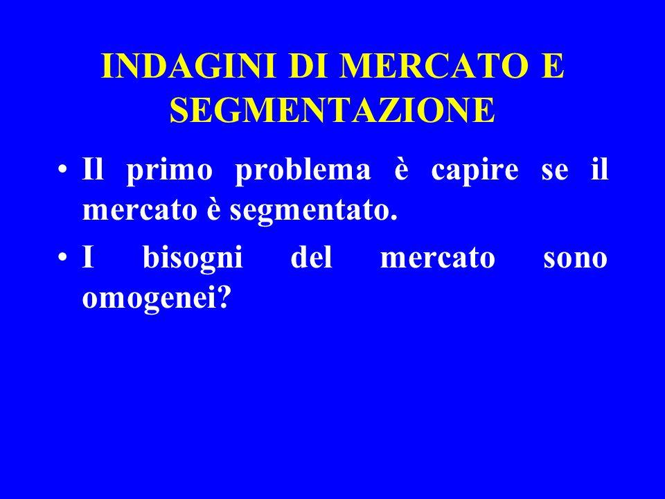 INDAGINI DI MERCATO E SEGMENTAZIONE Il primo problema è capire se il mercato è segmentato. I bisogni del mercato sono omogenei?