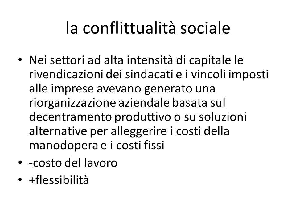 la conflittualità sociale Nei settori ad alta intensità di capitale le rivendicazioni dei sindacati e i vincoli imposti alle imprese avevano generato