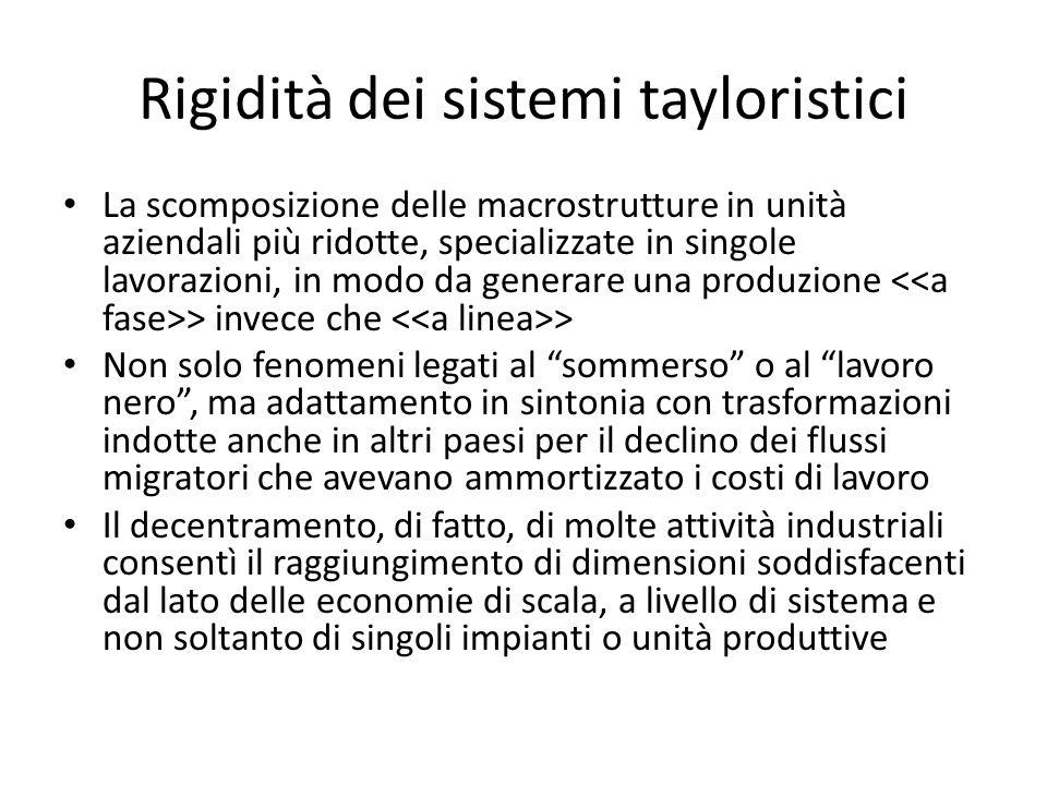 Rigidità dei sistemi tayloristici La scomposizione delle macrostrutture in unità aziendali più ridotte, specializzate in singole lavorazioni, in modo
