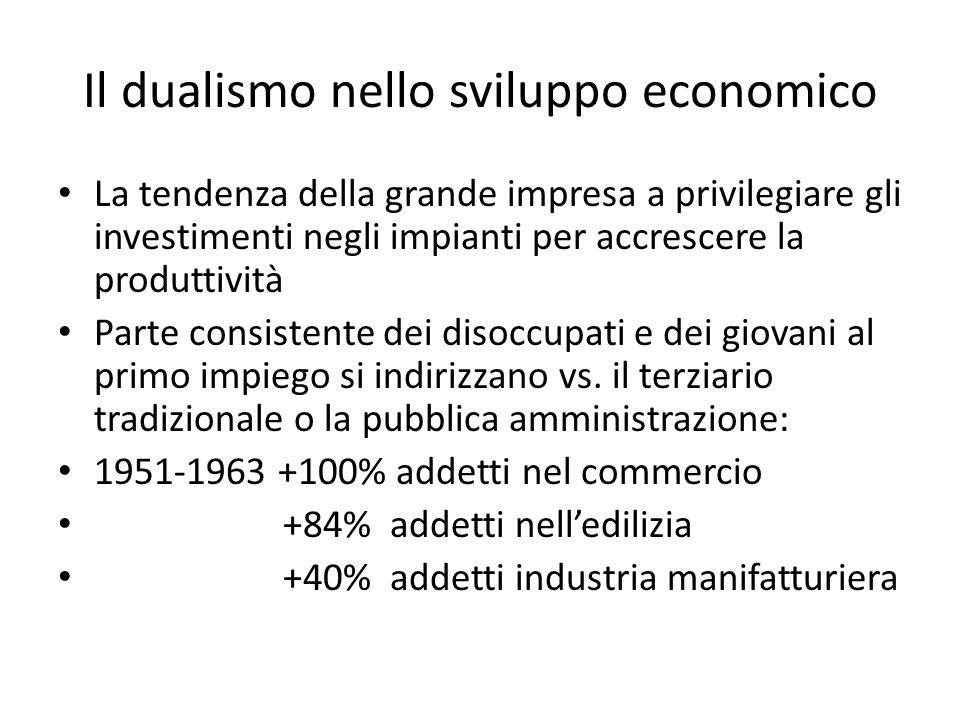 La tendenza della grande impresa a privilegiare gli investimenti negli impianti per accrescere la produttività Parte consistente dei disoccupati e dei