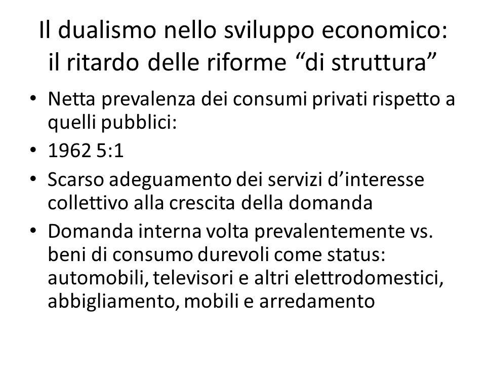 Netta prevalenza dei consumi privati rispetto a quelli pubblici: 1962 5:1 Scarso adeguamento dei servizi dinteresse collettivo alla crescita della dom