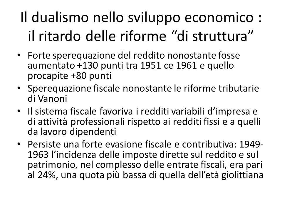 Forte sperequazione del reddito nonostante fosse aumentato +130 punti tra 1951 ce 1961 e quello procapite +80 punti Sperequazione fiscale nonostante l