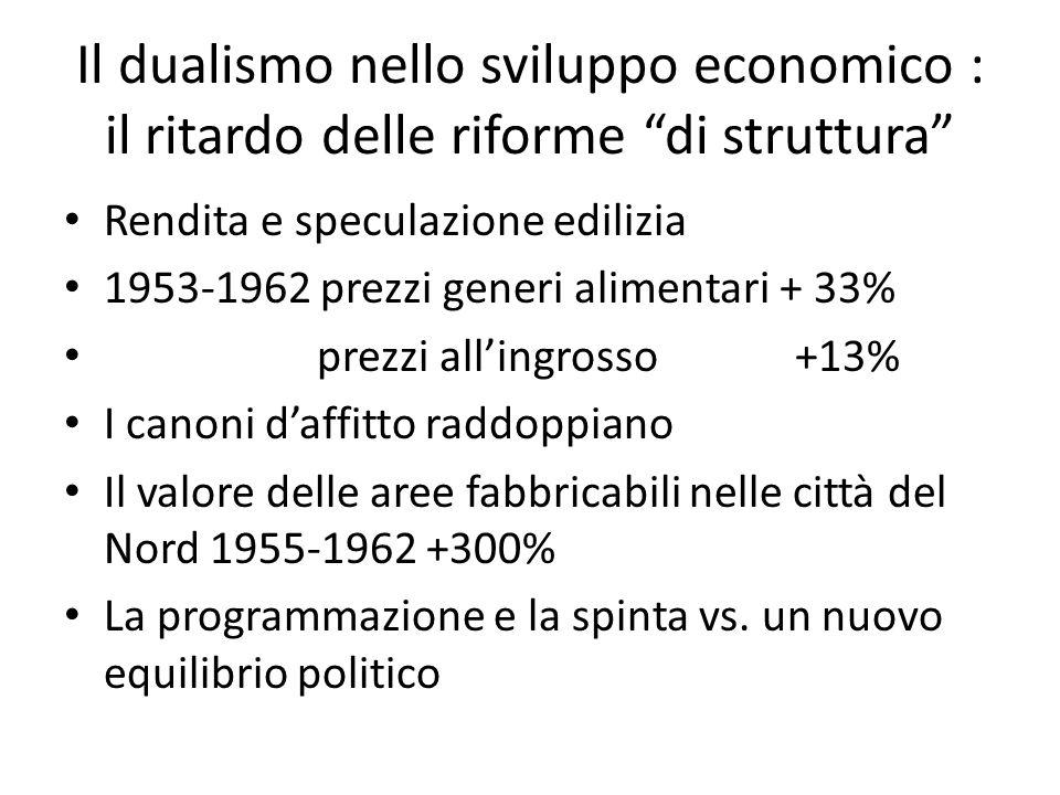 Rendita e speculazione edilizia 1953-1962 prezzi generi alimentari + 33% prezzi allingrosso +13% I canoni daffitto raddoppiano Il valore delle aree fa