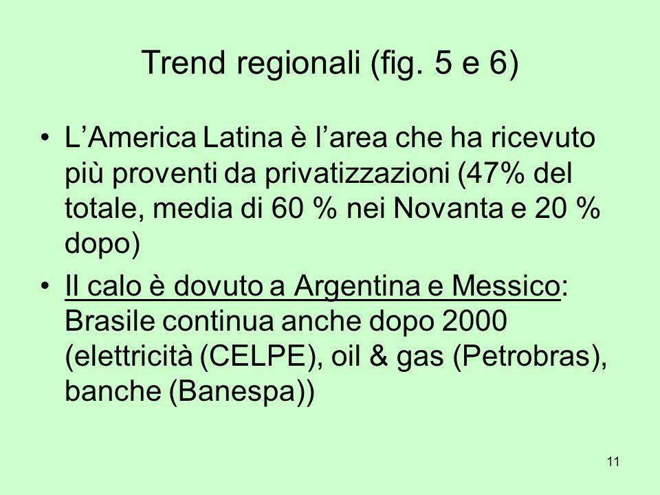 11 Trend regionali (fig. 5 e 6) LAmerica Latina è larea che ha ricevuto più proventi da privatizzazioni (47% del totale, media di 60 % nei Novanta e 2