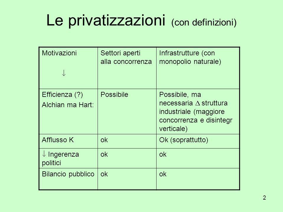2 Le privatizzazioni (con definizioni) Motivazioni Settori aperti alla concorrenza Infrastrutture (con monopolio naturale) Efficienza (?) Alchian ma H