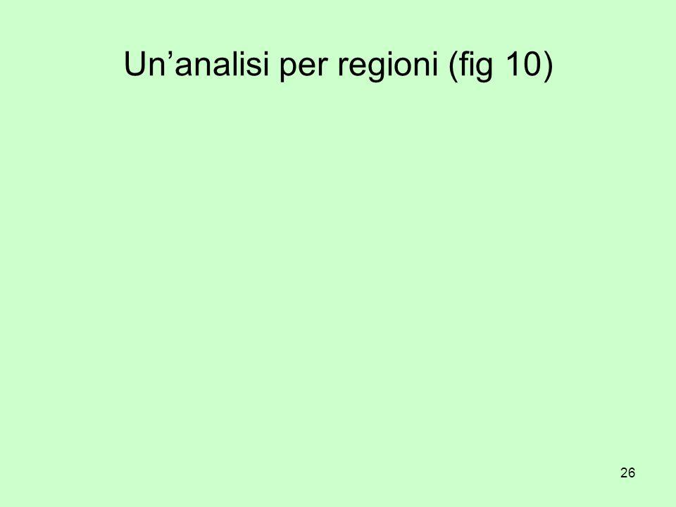 26 Unanalisi per regioni (fig 10)