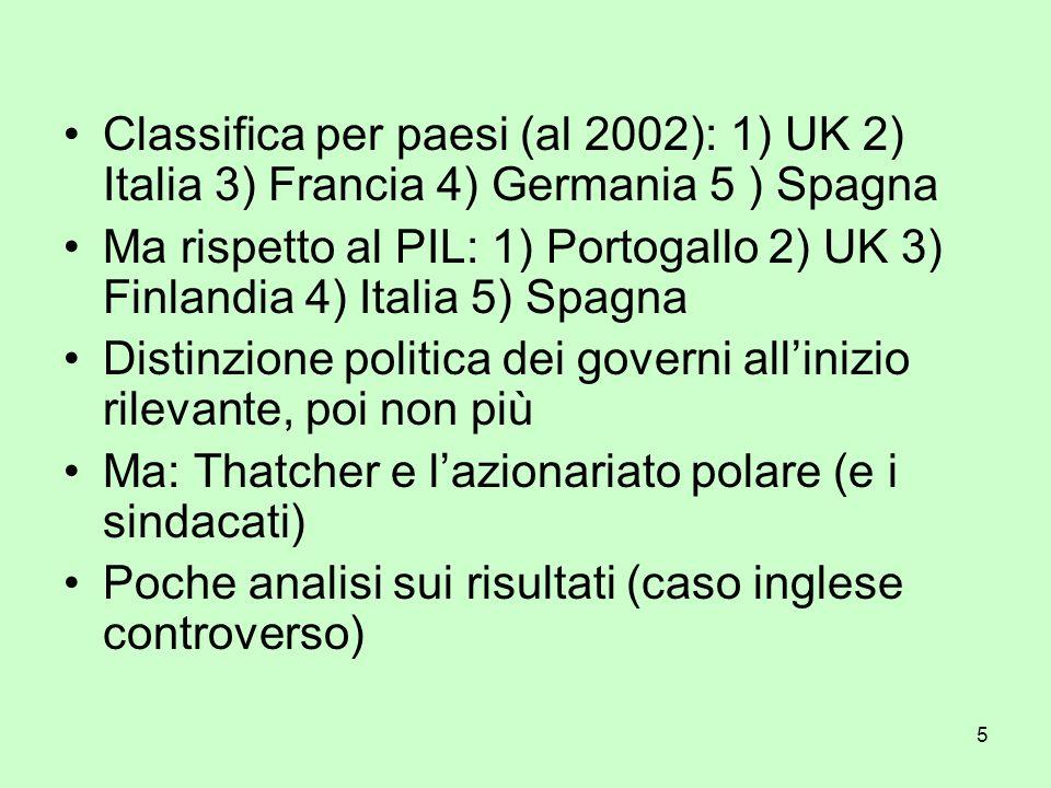 5 Classifica per paesi (al 2002): 1) UK 2) Italia 3) Francia 4) Germania 5 ) Spagna Ma rispetto al PIL: 1) Portogallo 2) UK 3) Finlandia 4) Italia 5)
