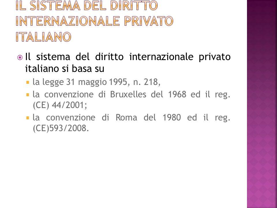 Il sistema del diritto internazionale privato italiano si basa su la legge 31 maggio 1995, n. 218, la convenzione di Bruxelles del 1968 ed il reg. (CE