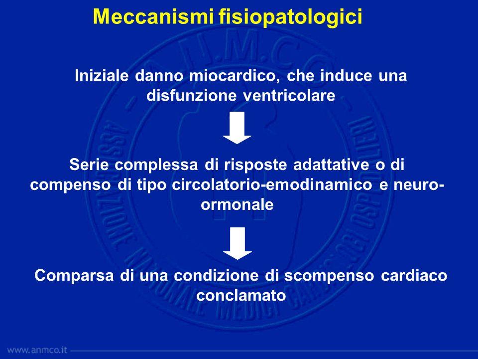 Iniziale danno miocardico, che induce una disfunzione ventricolare Meccanismi fisiopatologici Serie complessa di risposte adattative o di compenso di
