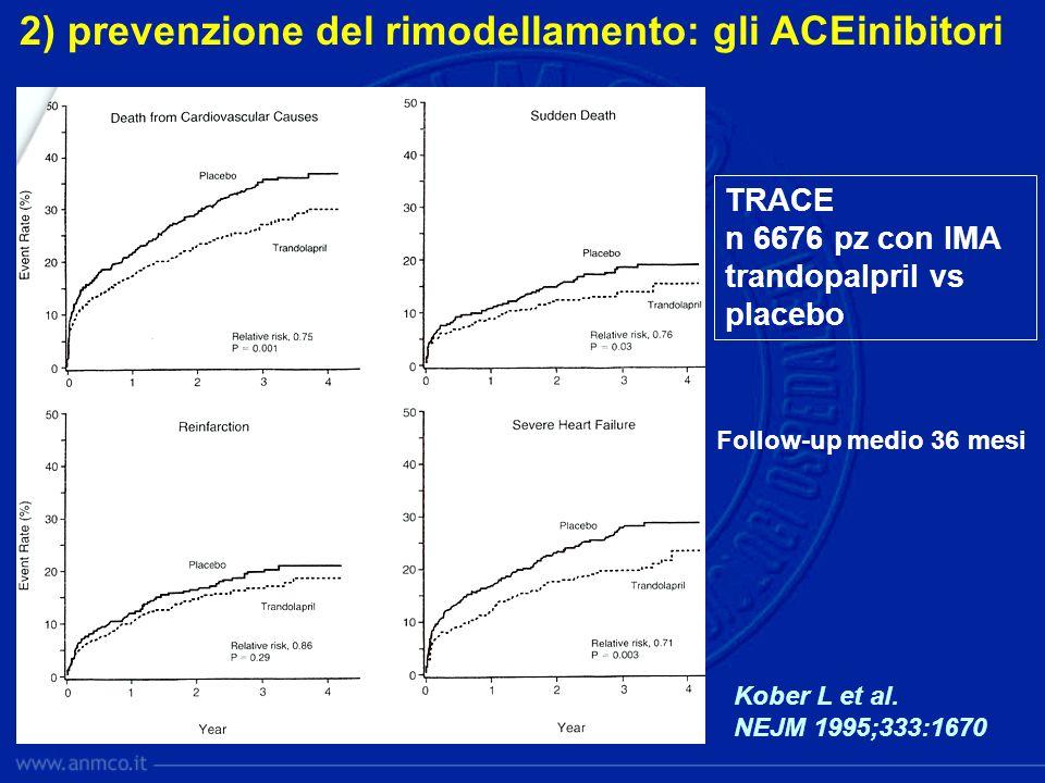 2) prevenzione del rimodellamento: gli ACEinibitori Kober L et al. NEJM 1995;333:1670 TRACE n 6676 pz con IMA trandopalpril vs placebo Follow-up medio