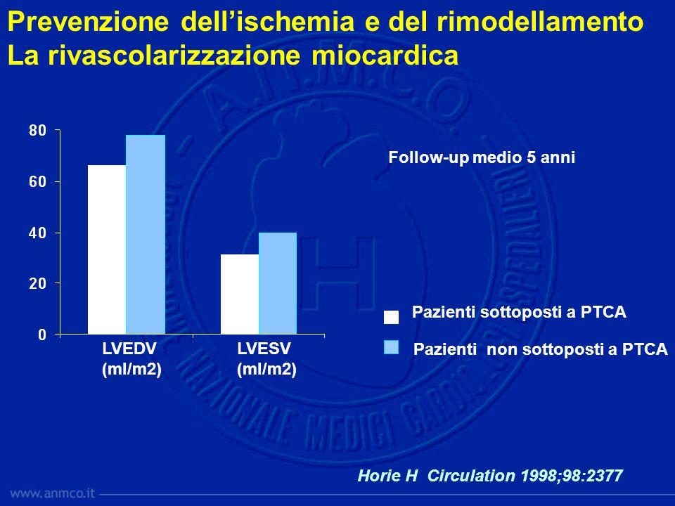 Pazienti sottoposti a PTCA Pazienti non sottoposti a PTCA Horie H Circulation 1998;98:2377 Follow-up medio 5 anni LVEDV (ml/m2) LVESV (ml/m2) Prevenzi
