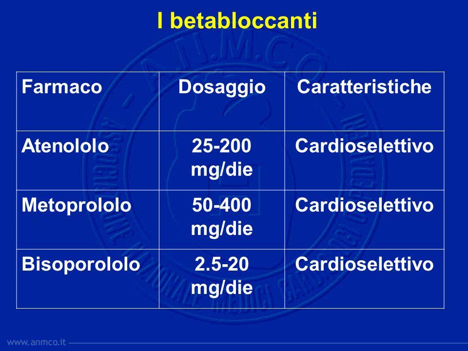 FarmacoDosaggioCaratteristiche Atenololo25-200 mg/die Cardioselettivo Metoprololo50-400 mg/die Cardioselettivo Bisoporololo2.5-20 mg/die Cardioseletti