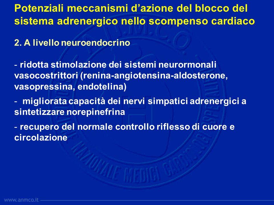 Potenziali meccanismi dazione del blocco del sistema adrenergico nello scompenso cardiaco 2. A livello neuroendocrino - ridotta stimolazione dei siste