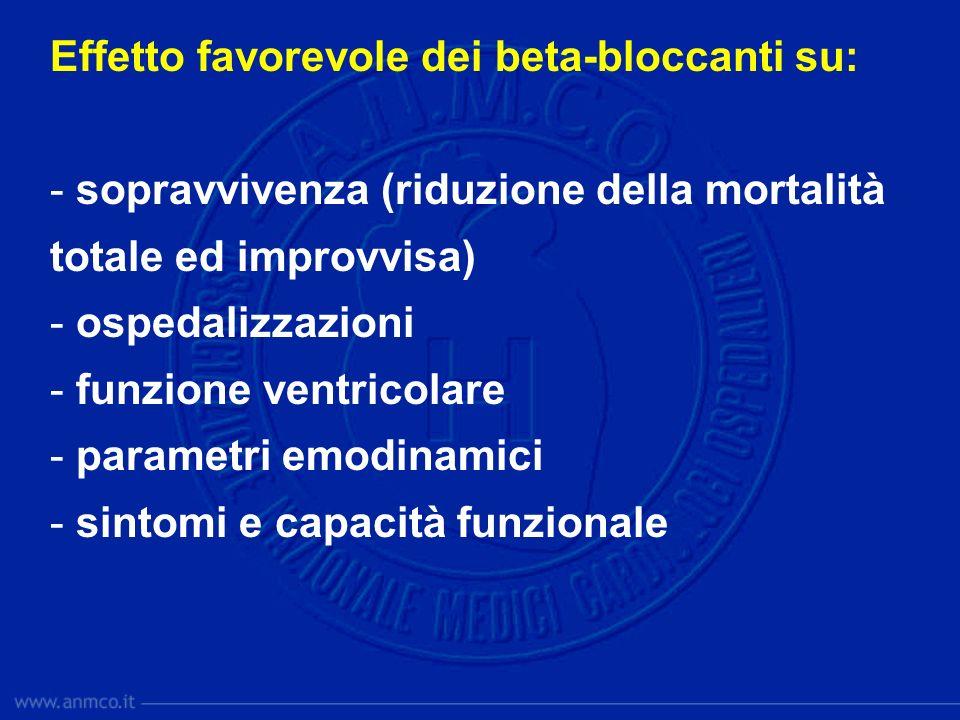 Effetto favorevole dei beta-bloccanti su: - sopravvivenza (riduzione della mortalità totale ed improvvisa) - ospedalizzazioni - funzione ventricolare